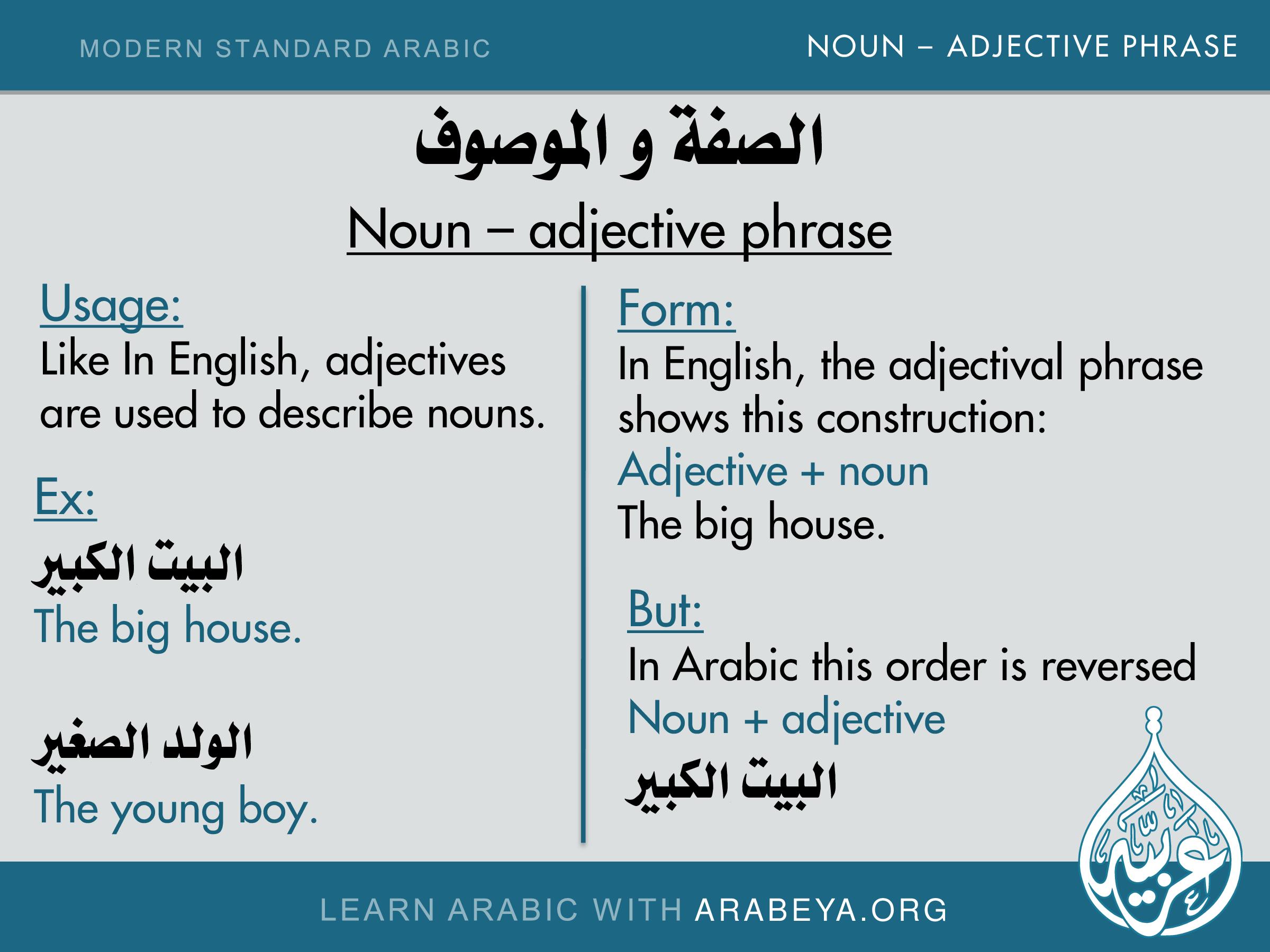 Noun Adjective Phrase Usage