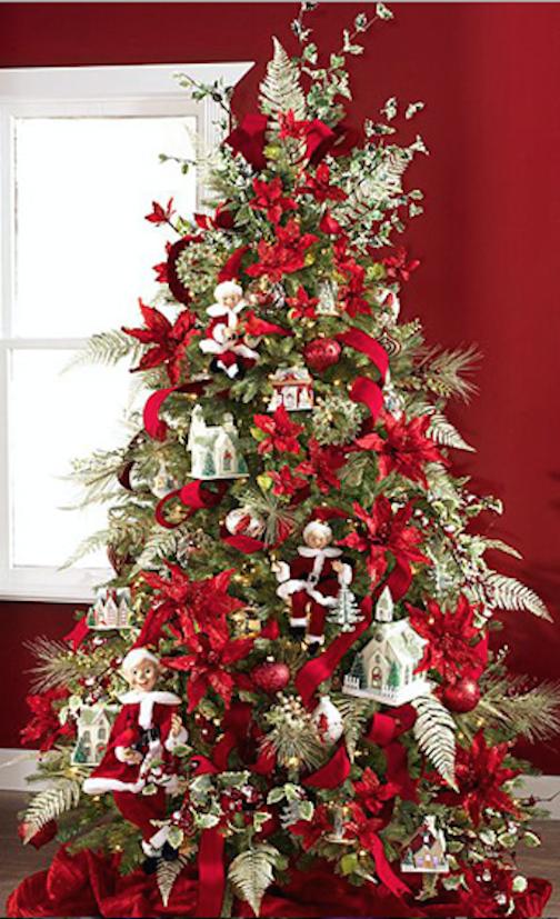 50 ideas para un rbol de navidad en diferentes estilo - Decoracion de arboles navidenos ...