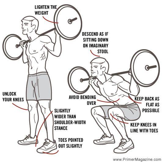 8 Common Errors In 8 Common Exercises Exercise