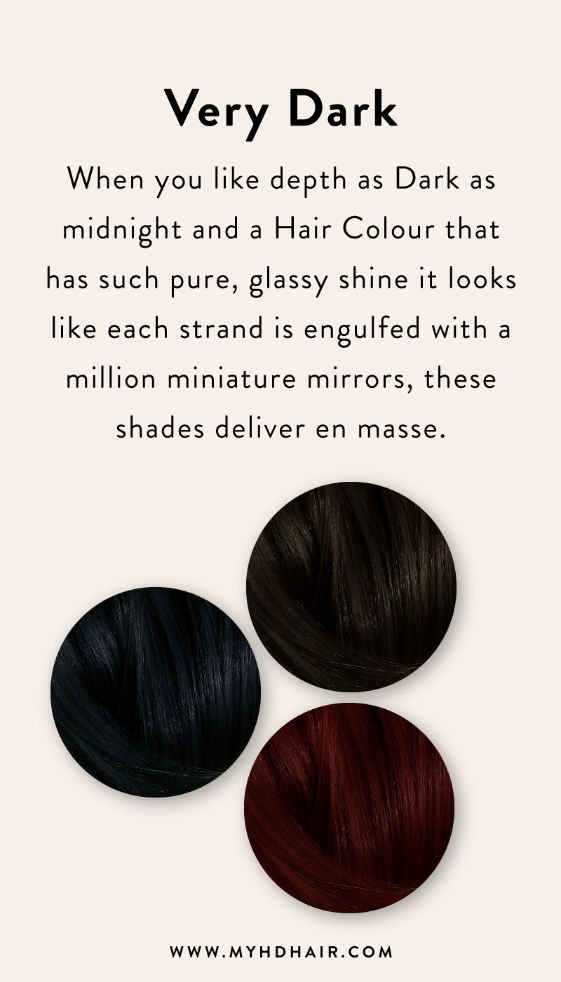From Very Dark to Very Light — How To Easily Choose Your Next Hair Colour