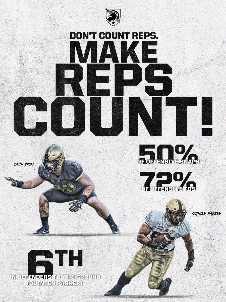 Pin by SkullSparks on College Football Graphics in 2020