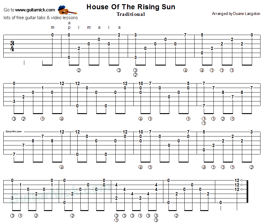 House Of The Rising Sun Fingerstyle Guitar Tab Guitar Chord