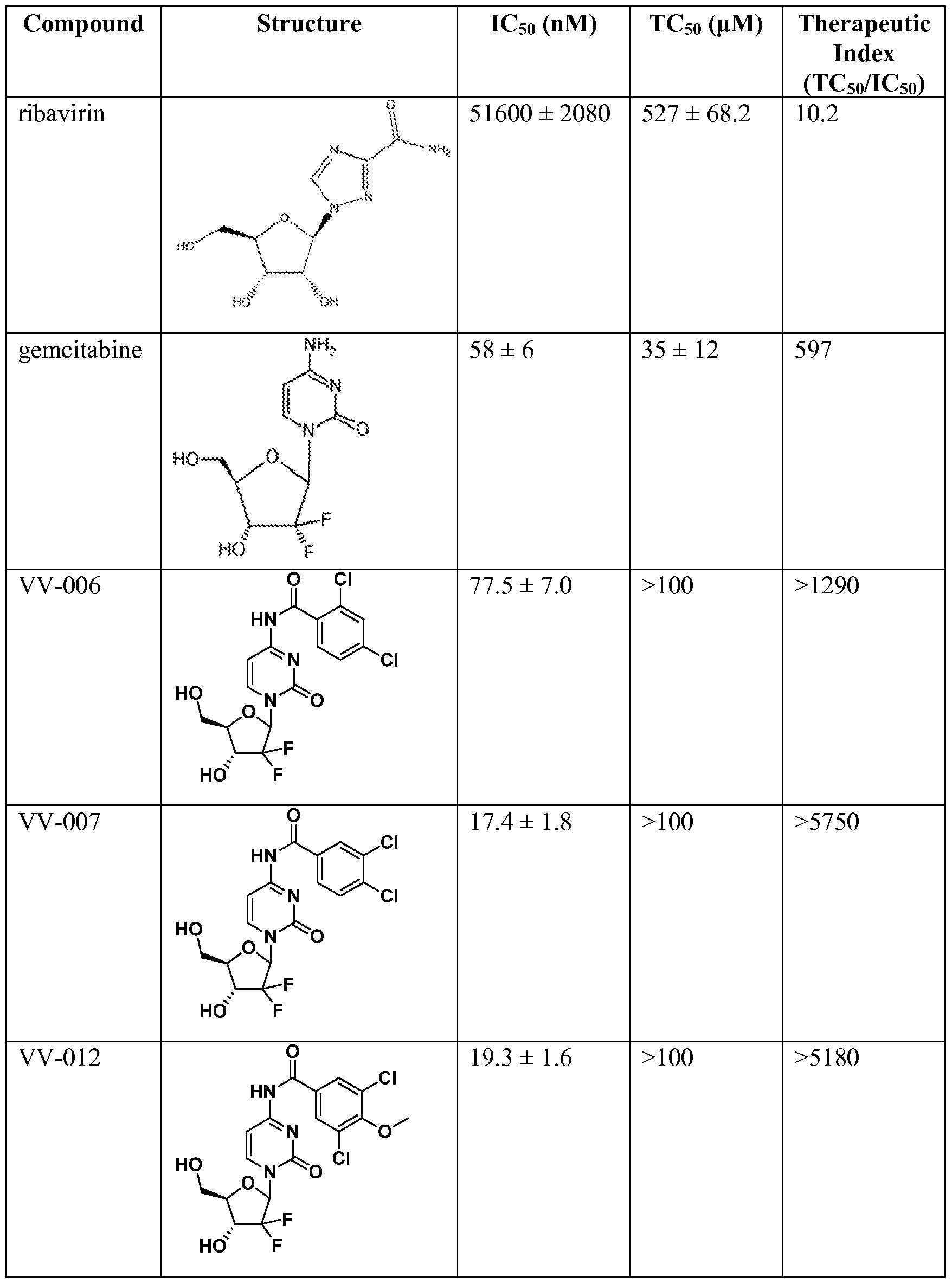 Fresh Periodic Table Halogens