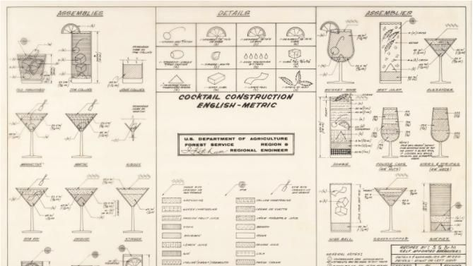 This National Archives' Cocktail Construction chart from 1974 would totally kick ass hanging by TedBar.
