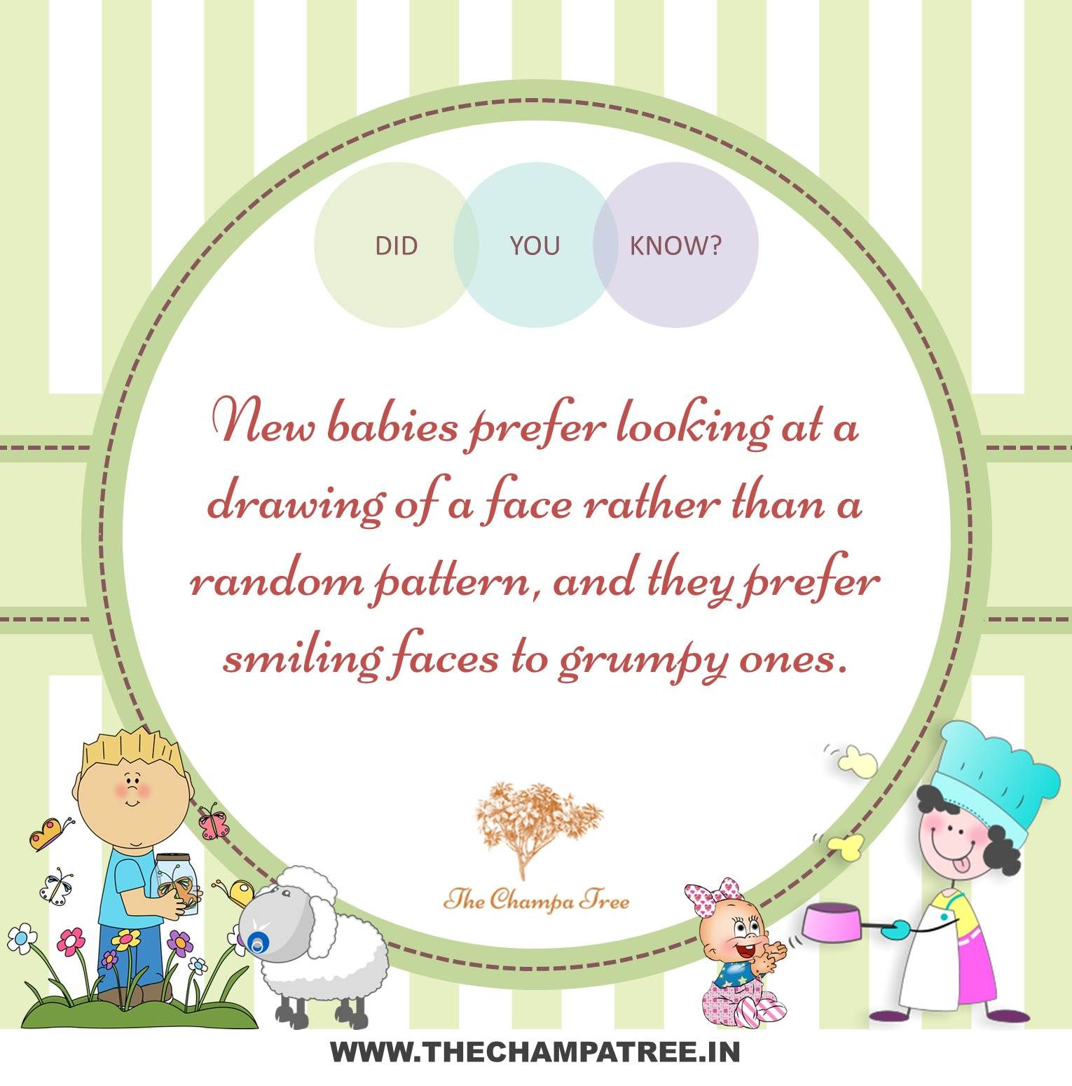 Morning folks its time for some dyk fun smile emoticon