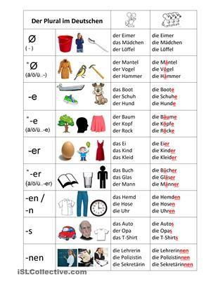 Nomen - Pluralbildung   Worksheets