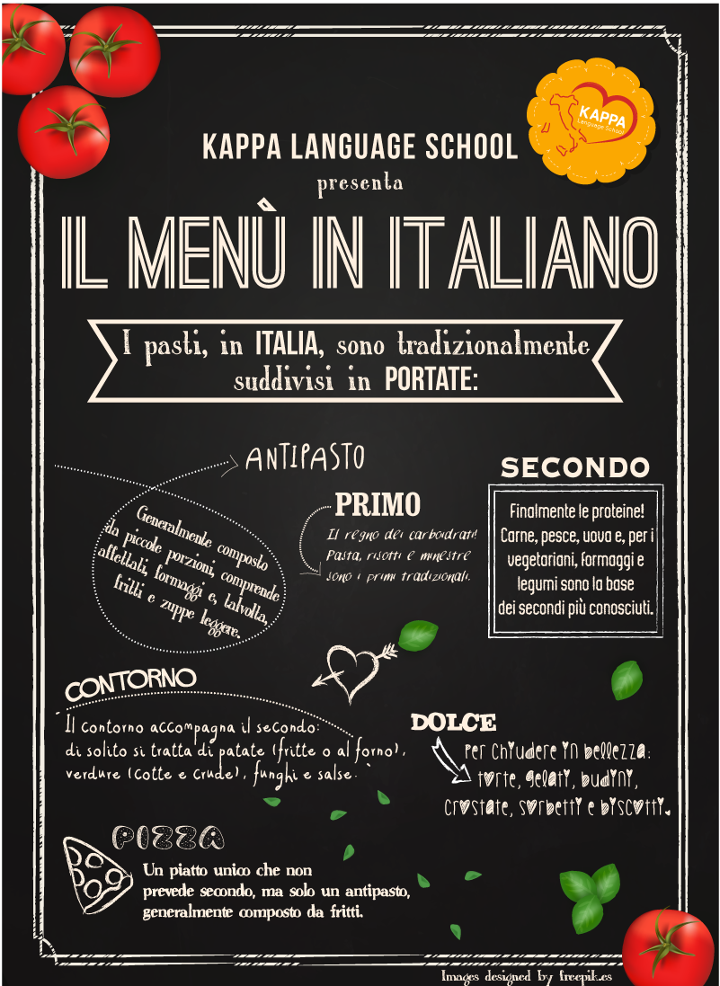Prego Cucina Italiana Menu Learn Italian Words Il Menu In Italiano An Infographic