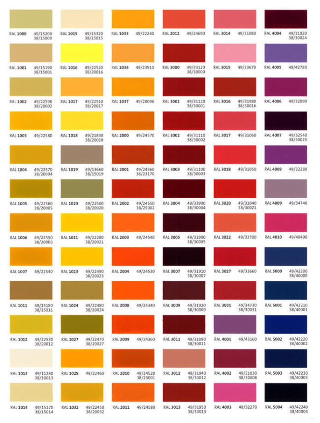 Powder coating colors love it in 2018 pinterest powder