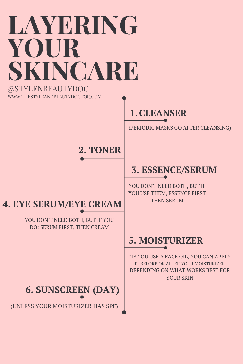 How To Layer Your Skincare The Order To Apply Your Products In 2020 Skin Care Routine Steps Skin Care Order Skin Facts