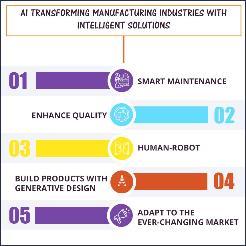 Ai Transforming Manufacturing Industries With Intelligent Solutions Business Automation Life Changing Opportunity Free Business Tools