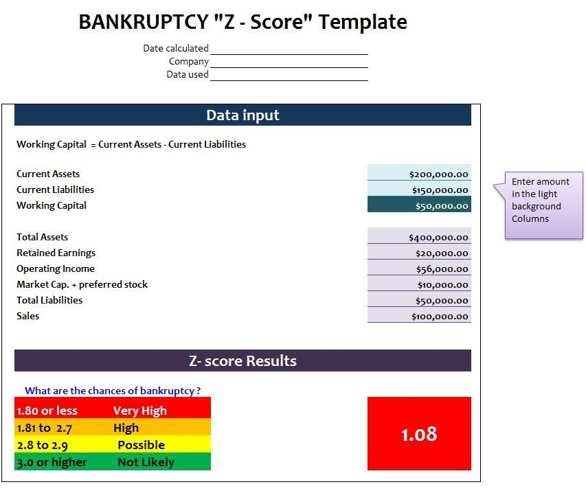 20 Scores Business Plan Template in 2020 Business plan