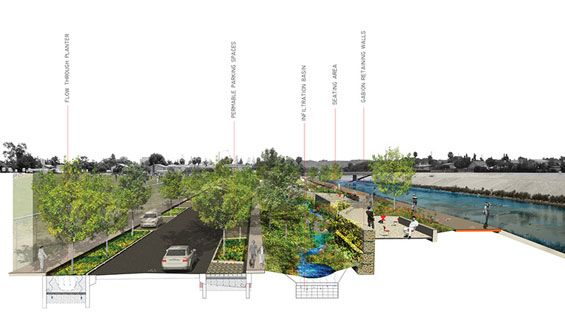 Milton Street Park | Los Angeles USA | SWA Group « World Landscape Architecture – landscape architecture webzine
