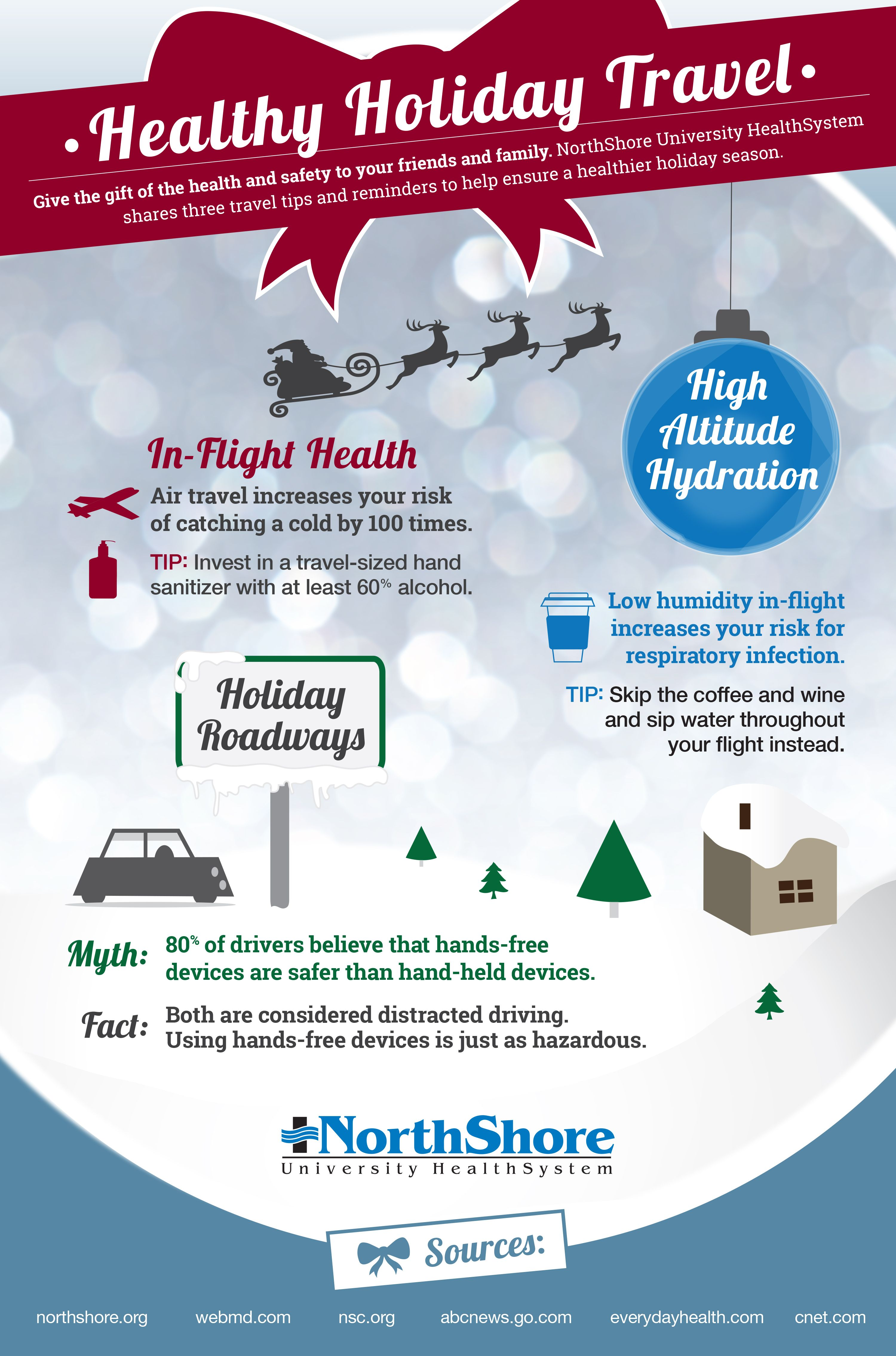 Holiday Travel infographic (With images) Holiday travel