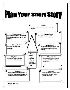 Elements Of A Plot Writing And Analyzing Short Stories Teaching Writing Writing Short Stories