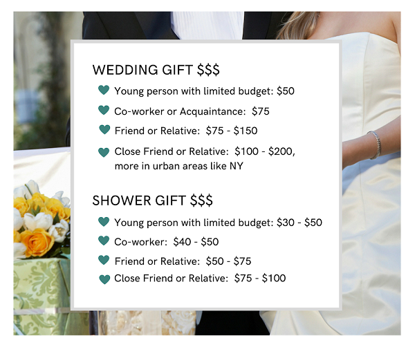 Ask Cheryl How Much Should You Spend On A Wedding Gift Wedding Gifts For Groom Expensive Wedding Gifts Monetary Wedding Gift