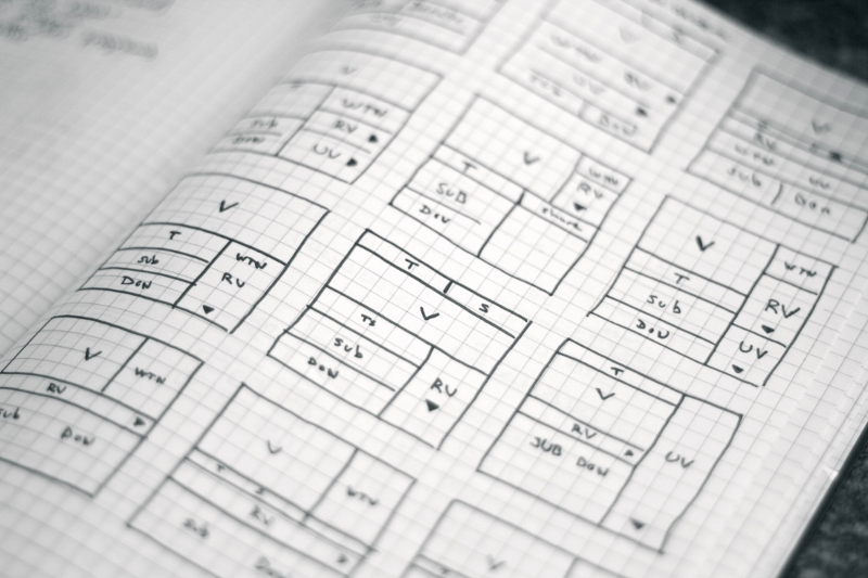 How to get value from wireframes – Medium
