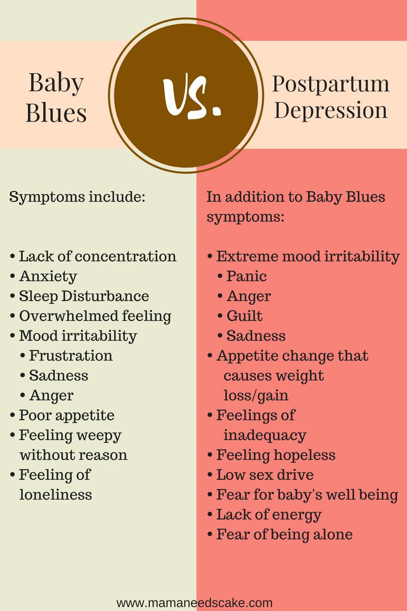 postpartum depression | bby | pinterest | depression, postpartum