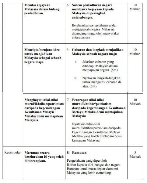 Skema Jawapan Sejarah Kertas 3 Kesedaran Pembinaan Bangsa Dan Negara