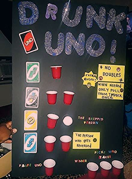 Photo of Birthday Party Ideas For Adults Alcohol Drinking Games 40 Ideas