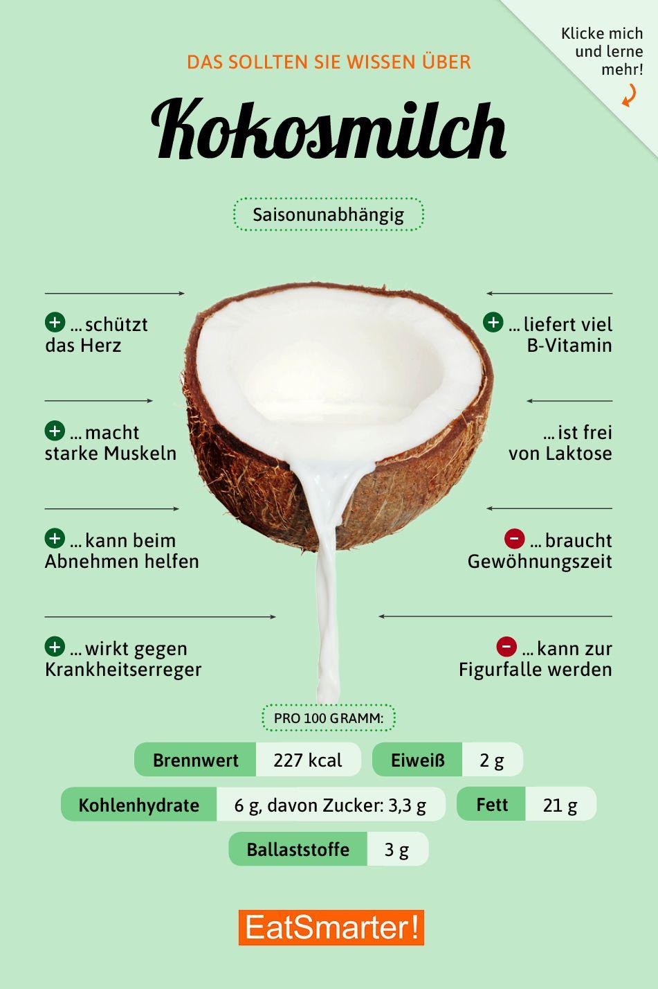Das solltest du über Kokosmilch wissen | eatsmarter.de #ernährung #infografik #kokosmilch #vitamins