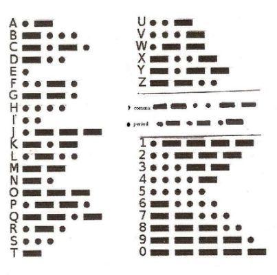 Morse Code        Dial Create    Morse