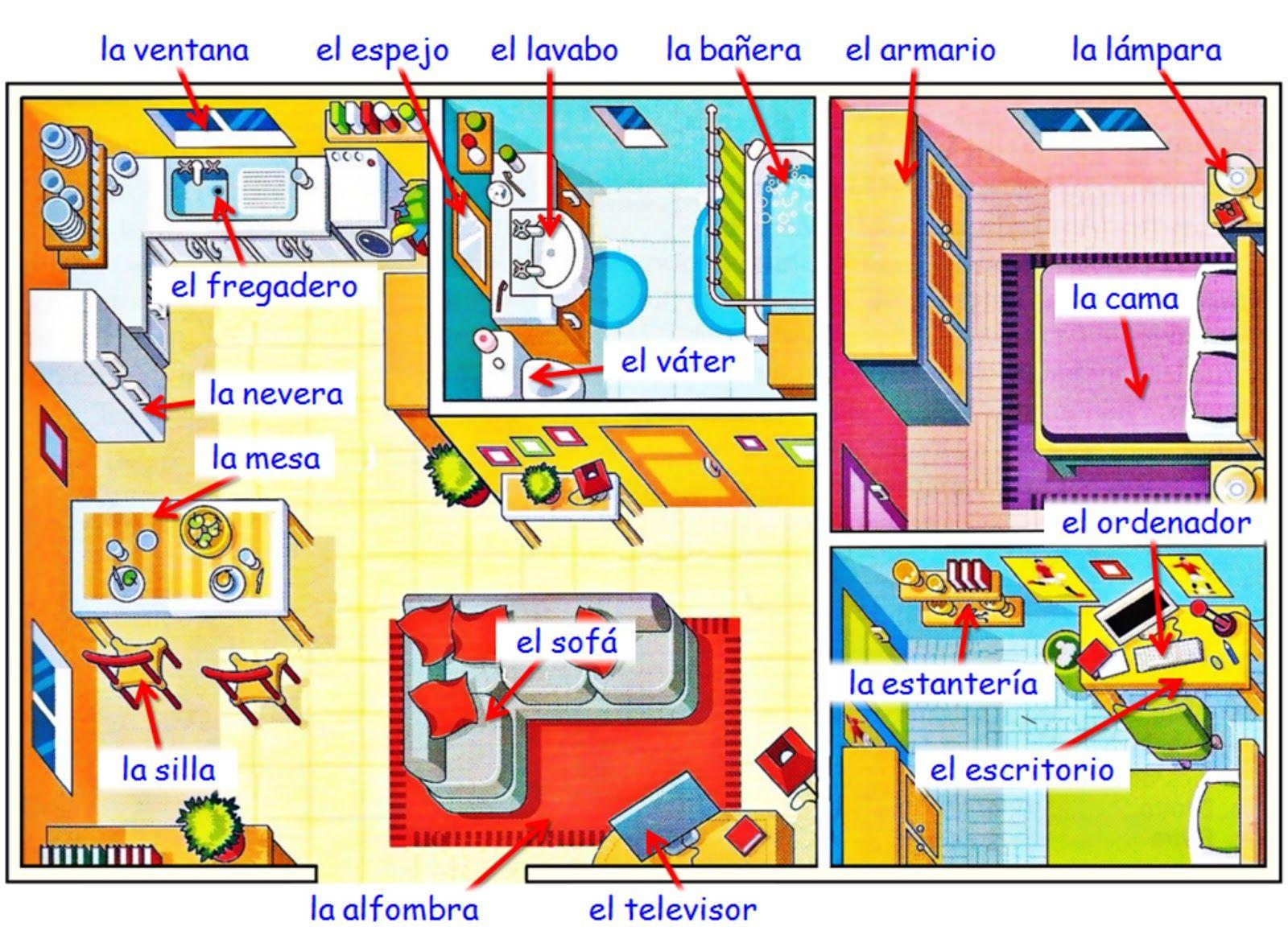 Daily Everyday Activities Speaking Course Online Verbos Reflexivos Clases De Chino Clase De Espanol