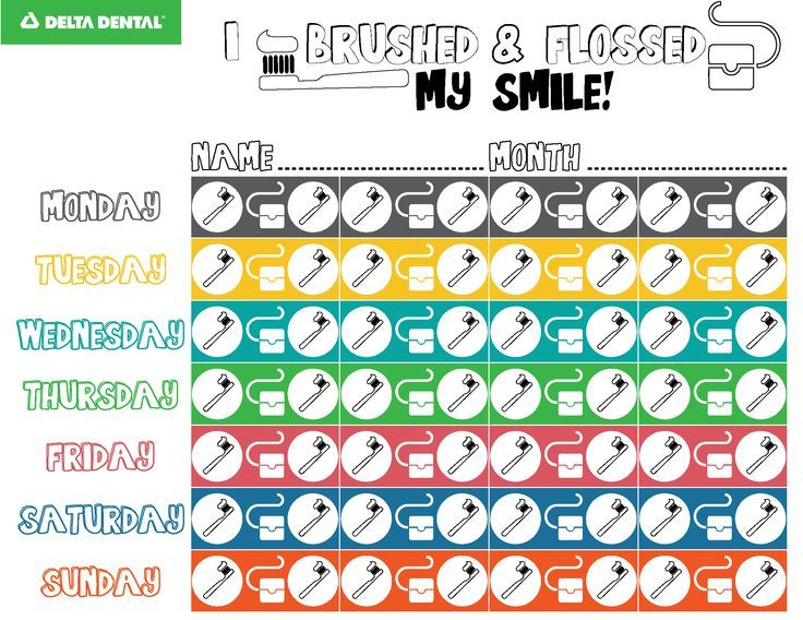 graphic regarding Delta Dental Printable Cards identified as Seek the services of this brushing and flossing chart in the direction of observe day-to-day advancements