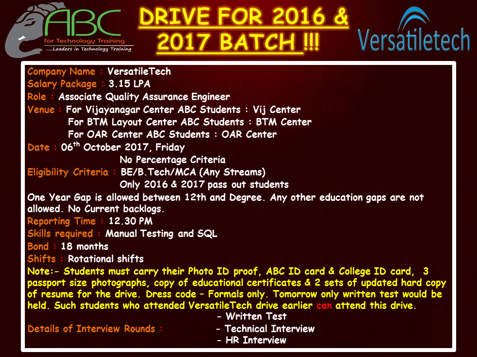 Company names by ABC For Technology Training on ABC DRIVES
