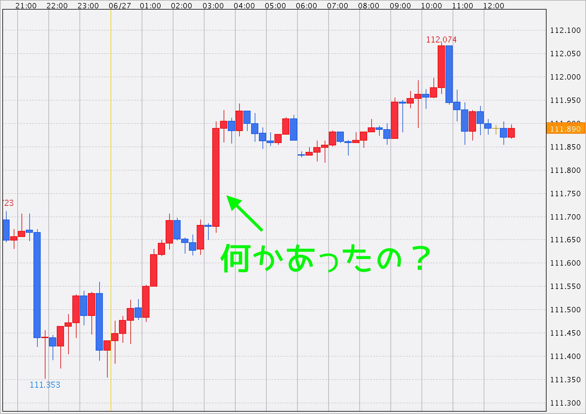 円 本日 相場 の