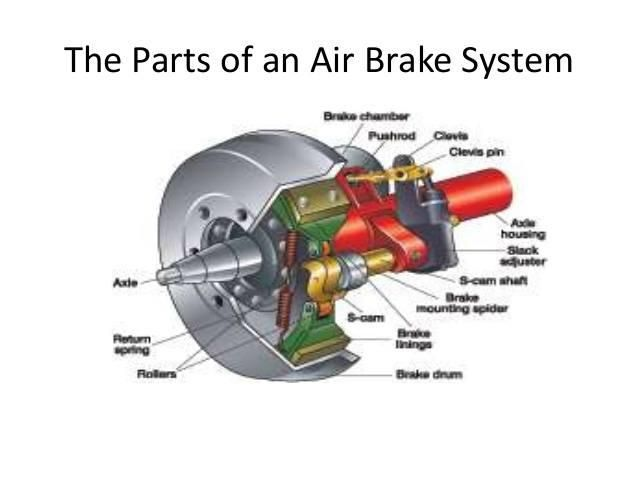 fire engine air brake diagram search results - mechanical engineering | brake ... kohler engine air system diagram #11