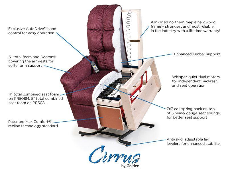 Cirrus pr508 series power lift chair recliner