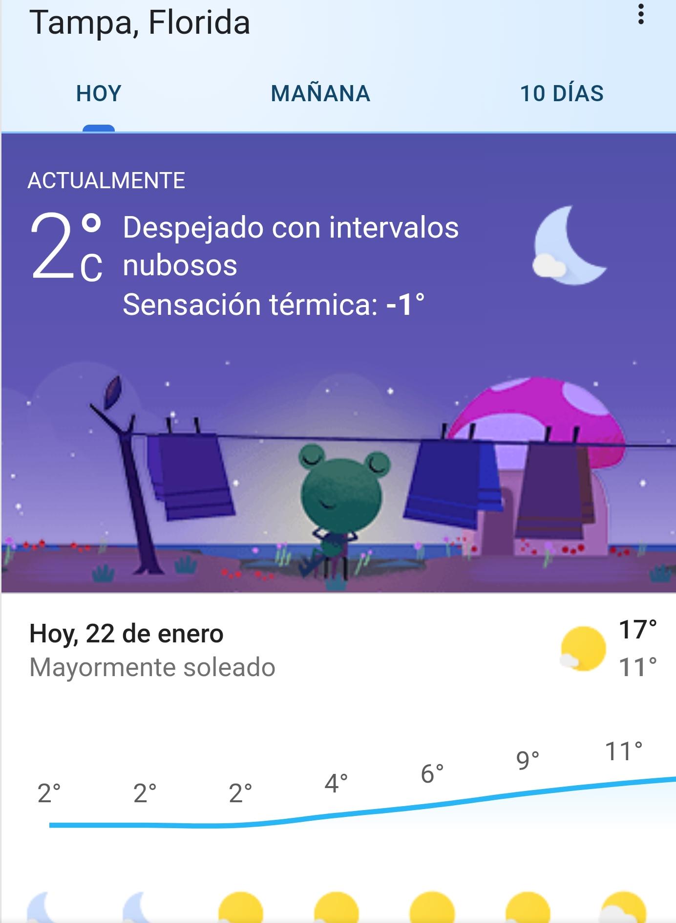 Pin en DigiXshare Noticias en Español