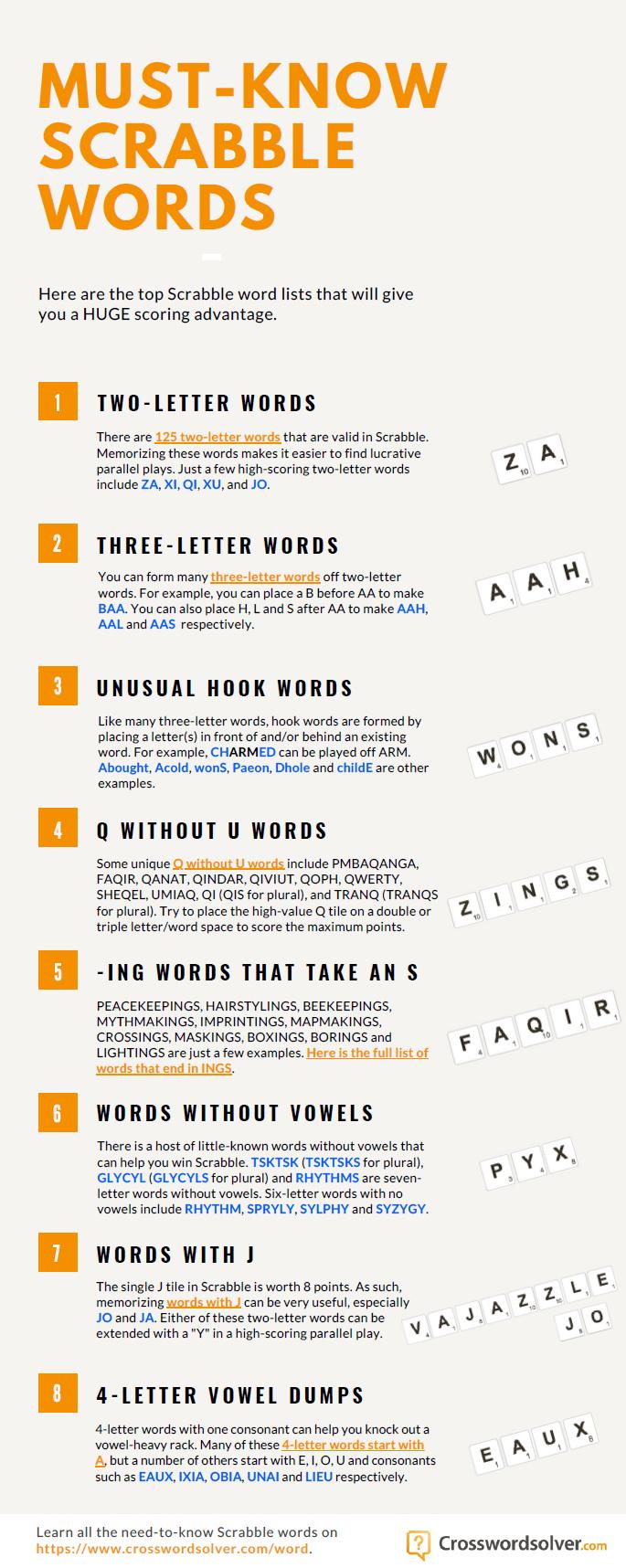 MustKnow Scrabble Word Lists in 2020 Scrabble words