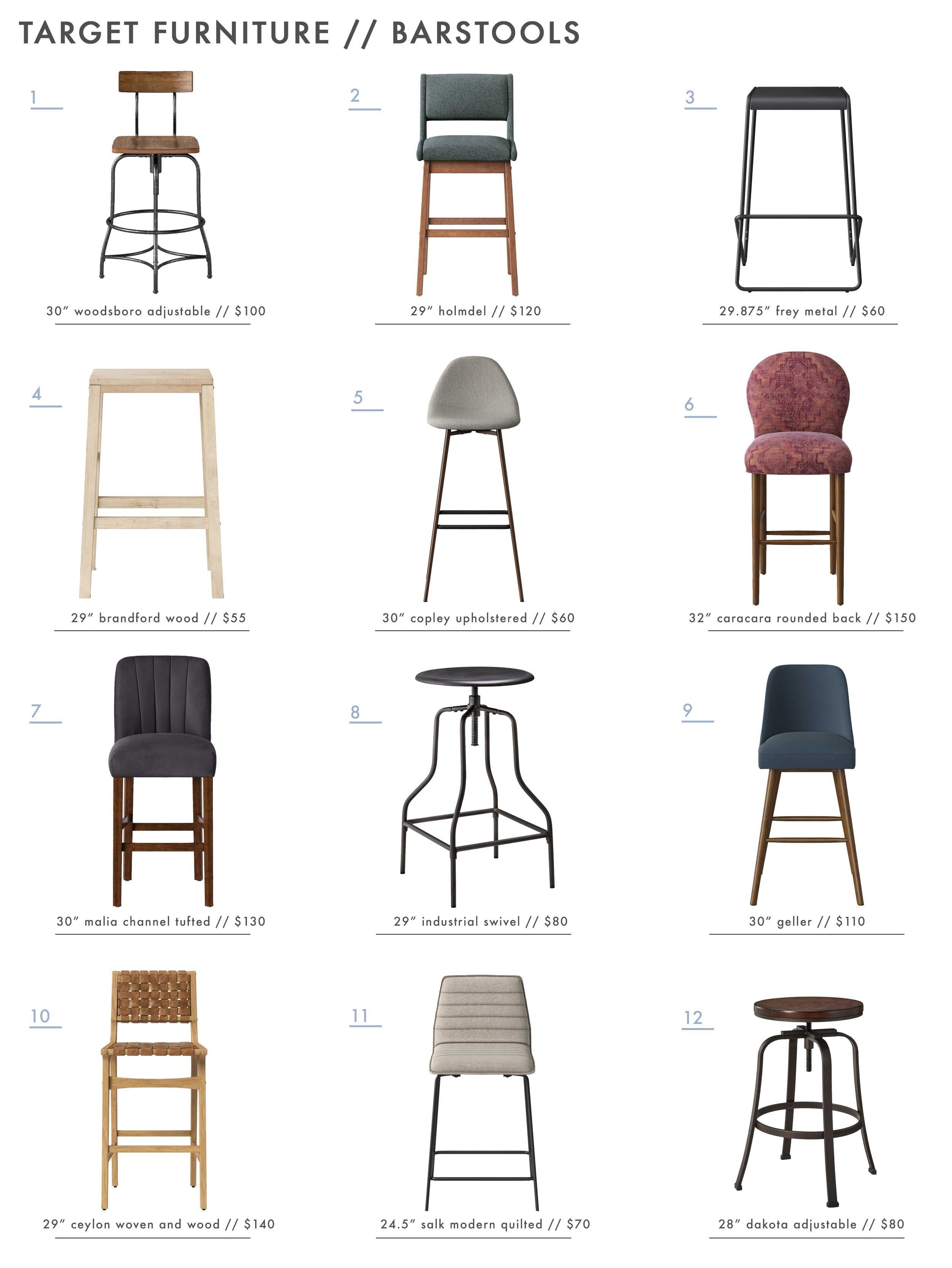 Astonishing Targets New Online Shopping Feature Takes The Buyers Caraccident5 Cool Chair Designs And Ideas Caraccident5Info