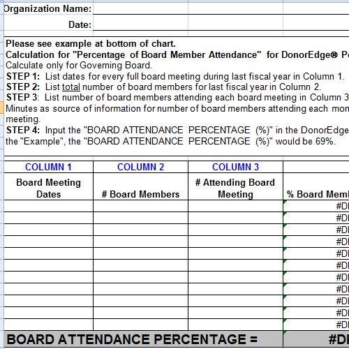 Board Meeting Attendance Biz Council