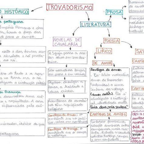 resumo literatura brasileira vestibular pdf