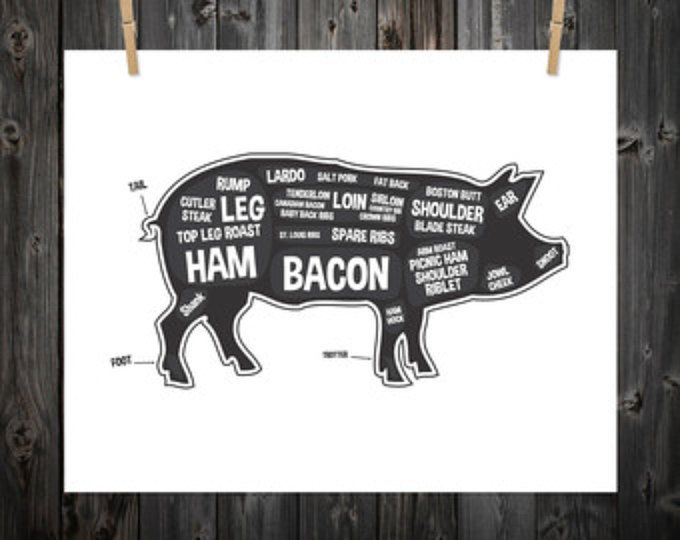 Pig Butcher Diagram Use Every Part Of The Pig Detailed Cuts Of