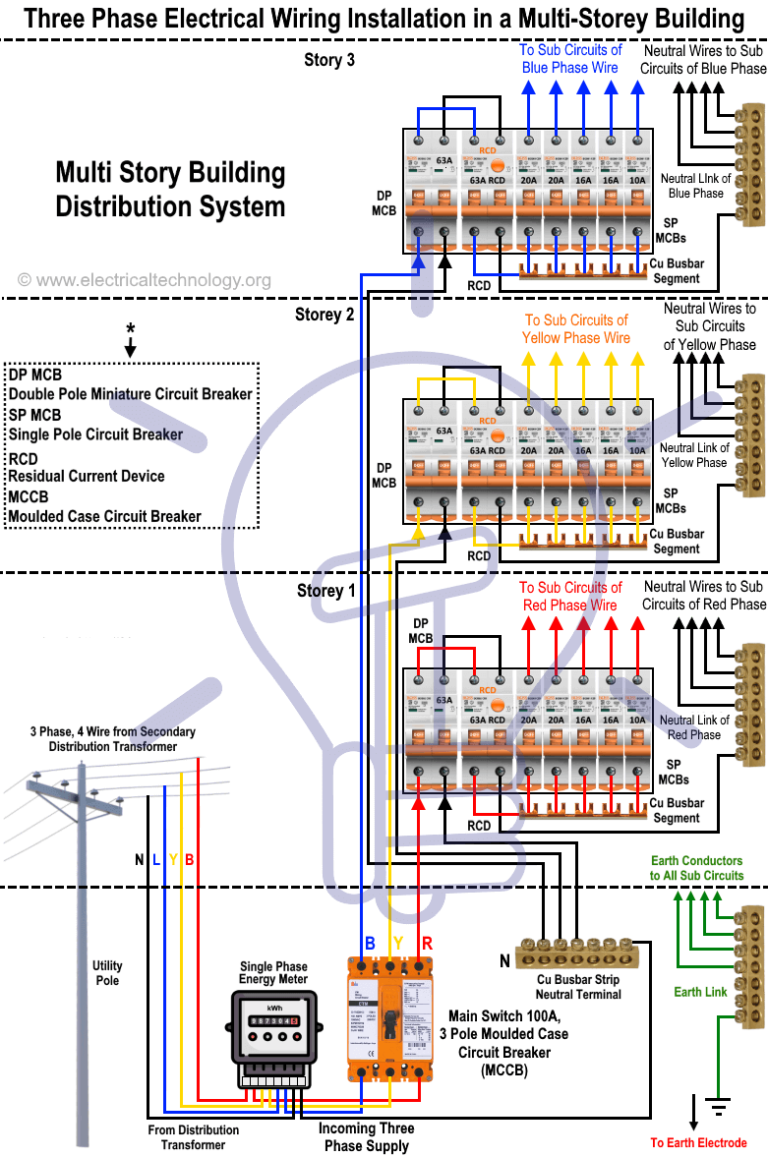 3 Phase Wiring Schematic Symbols Three Phase Electrical Wiring Installation In A Multi
