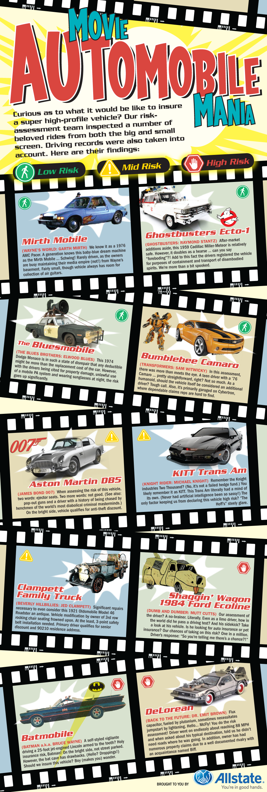 Insurance Infographics Image By Ives Insurance Services Car