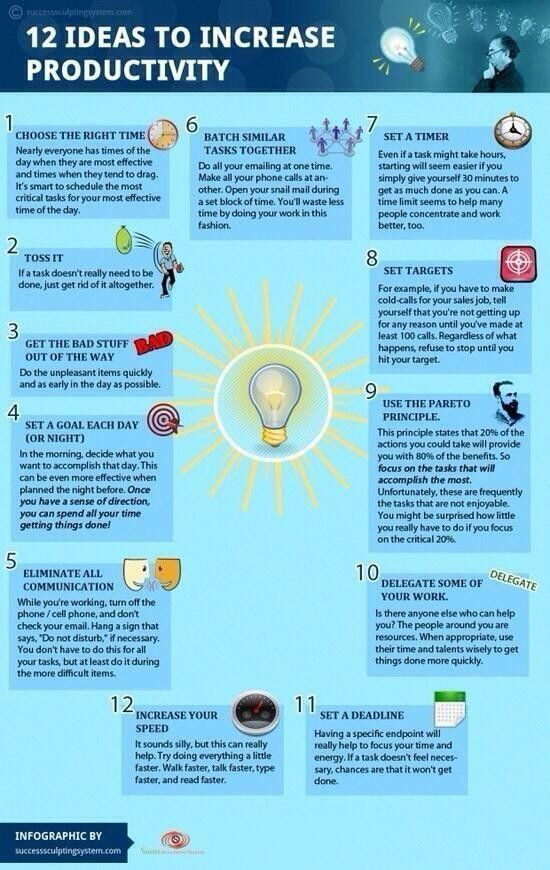 12 Ideas to Increase Productivity - 2014
