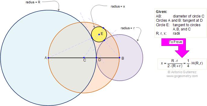 Antonio Gutierrez on | Geometry | Geometry, Math, Mathematics