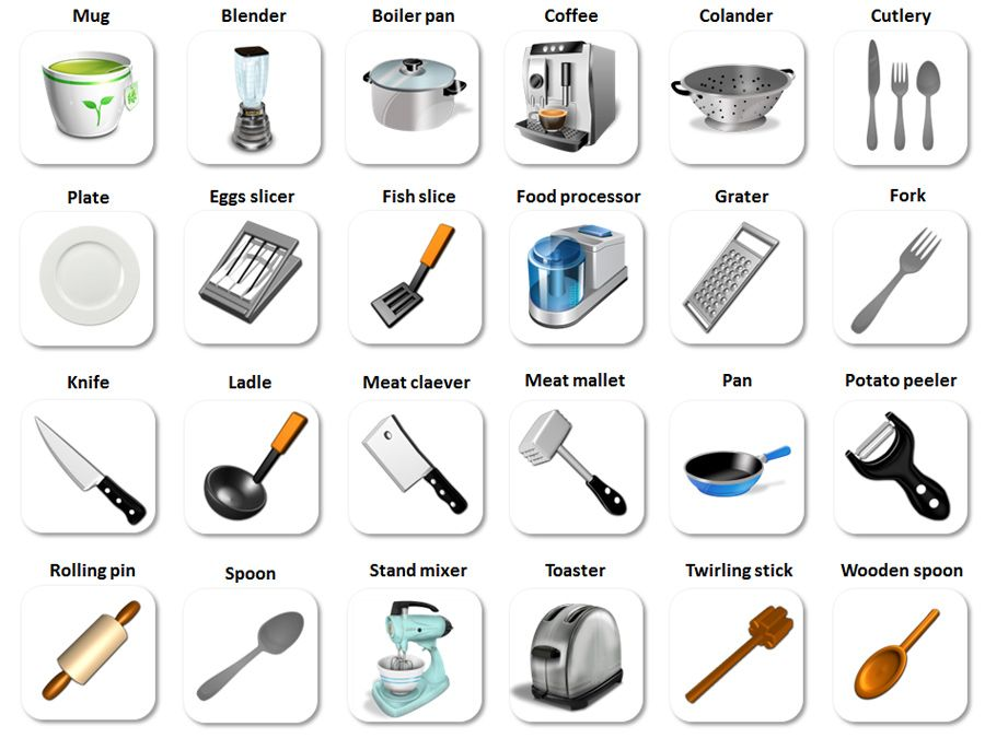 Kitchen english vocabulary angli tina pre samoukov for Kitchen utensils names