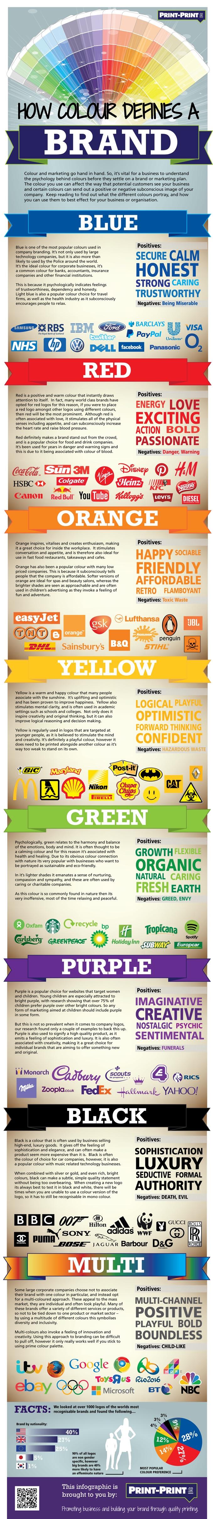 How colour defines a brand #language of color #color #brand