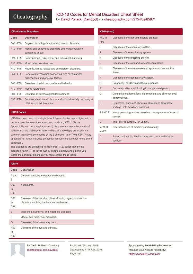 Icd 10 codes for mental disorders cheat sheet by davidpol http icd 10 codes for mental disorders cheat sheet by davidpol httpwww 1betcityfo Gallery