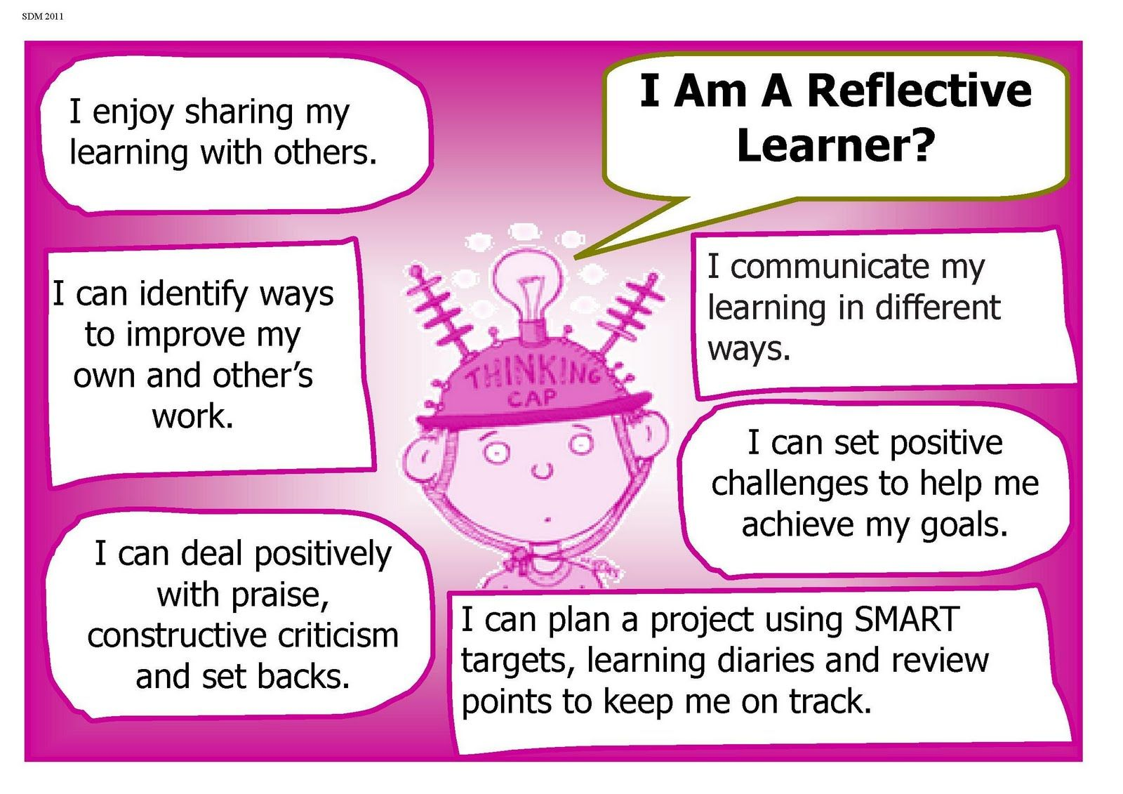 Integrated Curriculum Tools Are You A Reflective Learner