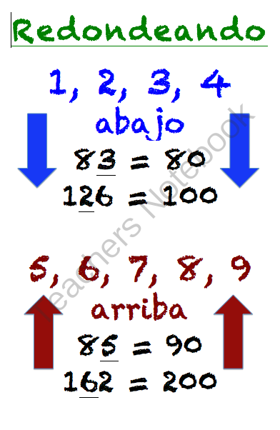 Spanish Class Action to Practice and Instruct Quantities