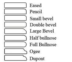 Image Result For Pencil Vs Eased Edge Granite Pencil Edge Granite Edges Edge Profile