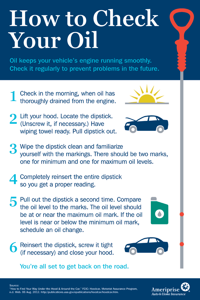 How To Check Your Oil Infographic Cars Oil Howto Diy