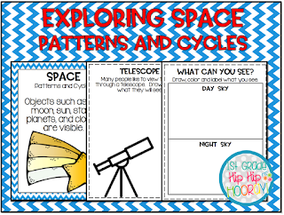 Exploring Space Cycles and Patterns Next generation