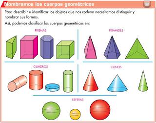 El Blog De Tercero Los Cuerpos Geometricos Prismas Y Piramides Figuras Y Cuerpos Geometricos Actividades De Geometria